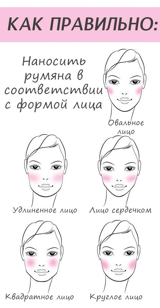 Как расширит лицо с помощью макияжа